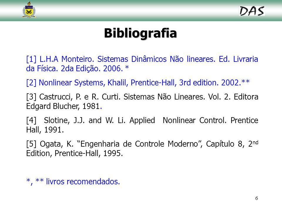 Bibliografia [1] L.H.A Monteiro. Sistemas Dinâmicos Não lineares. Ed. Livraria da Física. 2da Edição. 2006. *